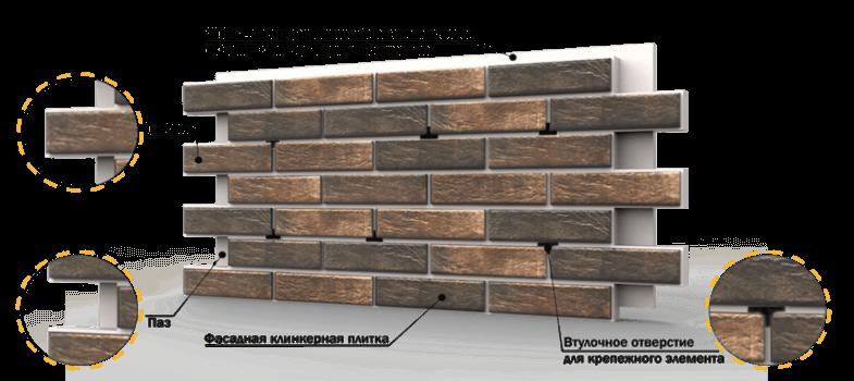 особенности фасадных материалов