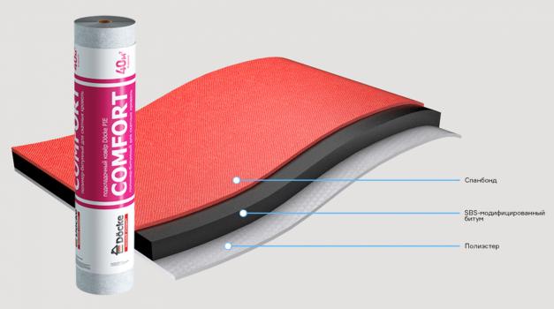 Подкладочный ковер D-Basis Comfort 1*40 м