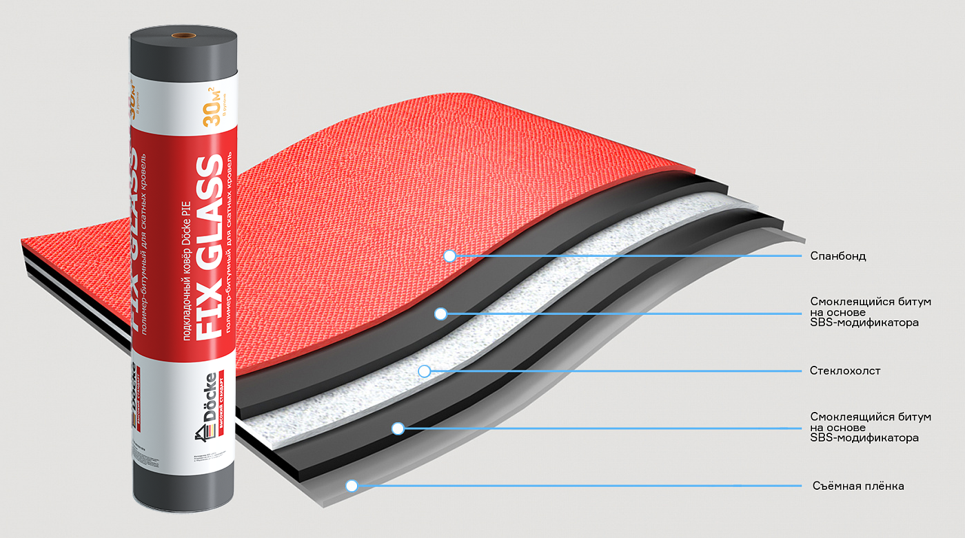 Подкладочный самоклеящийся ковер D-Basis FIX Glass 1*30 м